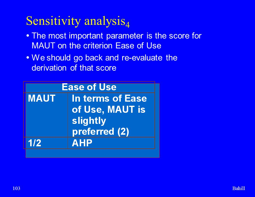 Sensitivity analysis4 The most important parameter is the score for MAUT on the criterion Ease of Use.