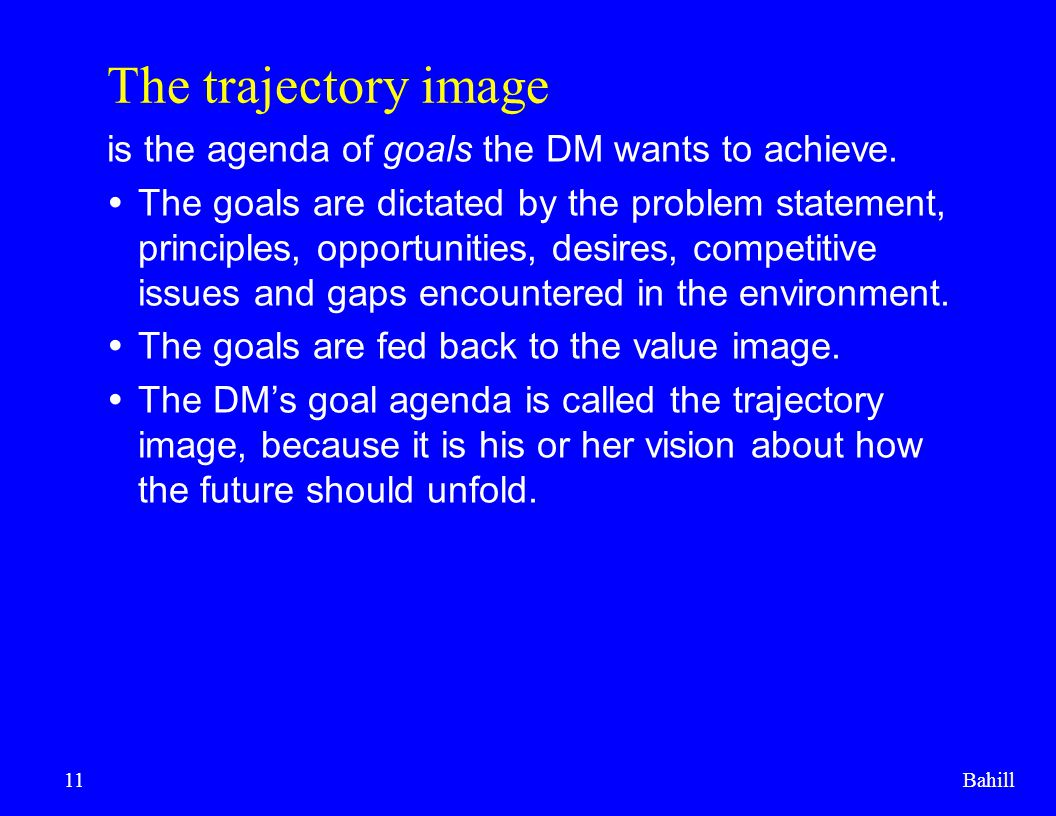 The trajectory image is the agenda of goals the DM wants to achieve.