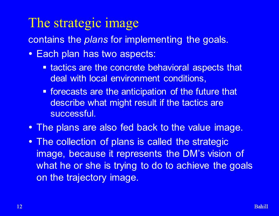 The strategic image contains the plans for implementing the goals.