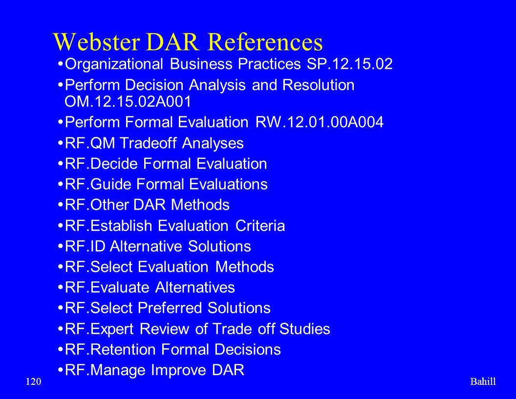 Webster DAR References