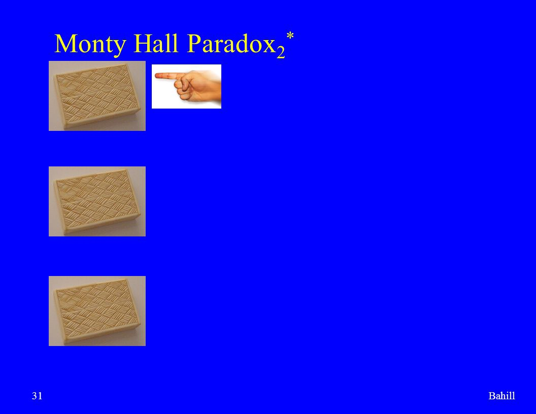 Monty Hall Paradox2* Bahill Each game is divided into two phases.