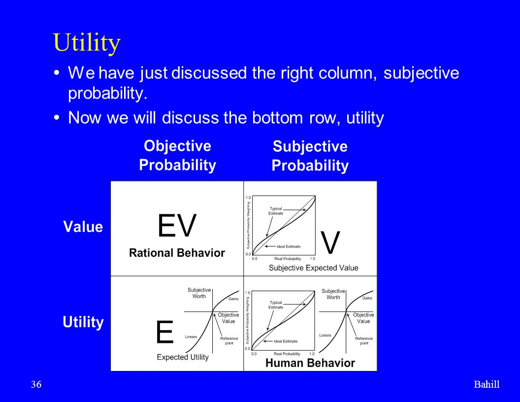 Utility We have just discussed the right column, subjective probability. Now we will discuss the bottom row, utility.