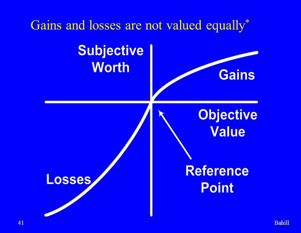 Gains and losses are not valued equally*