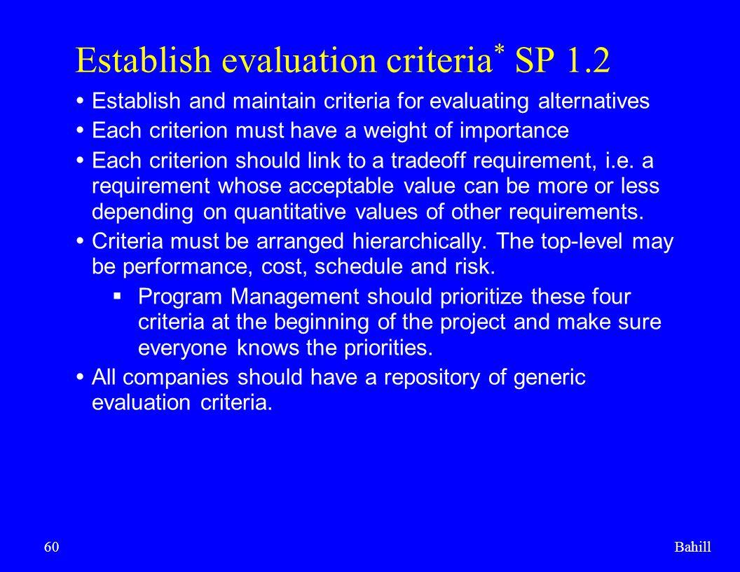 Establish evaluation criteria* SP 1.2