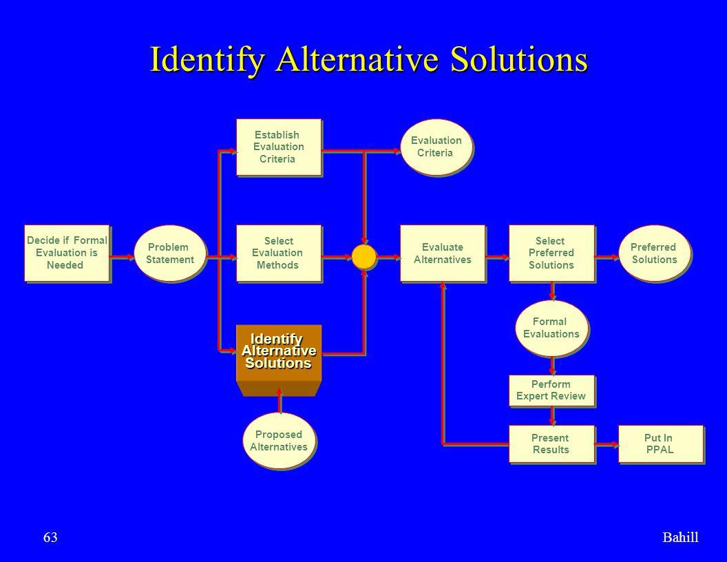 Identify Alternative Solutions