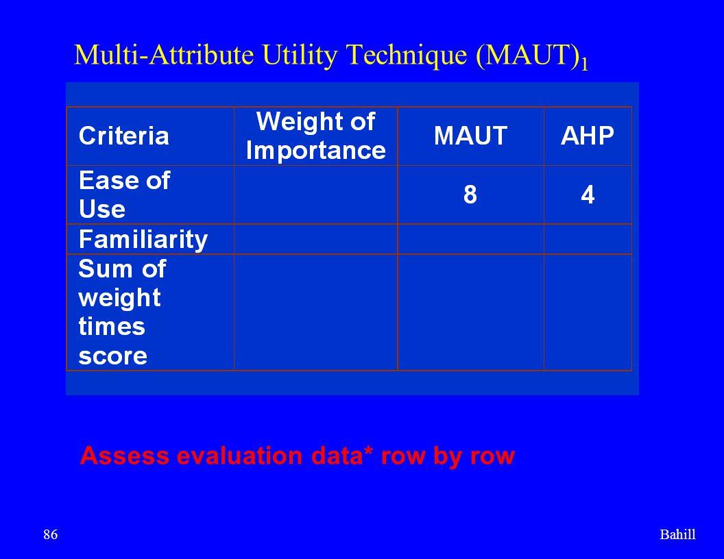 Multi-Attribute Utility Technique (MAUT)1