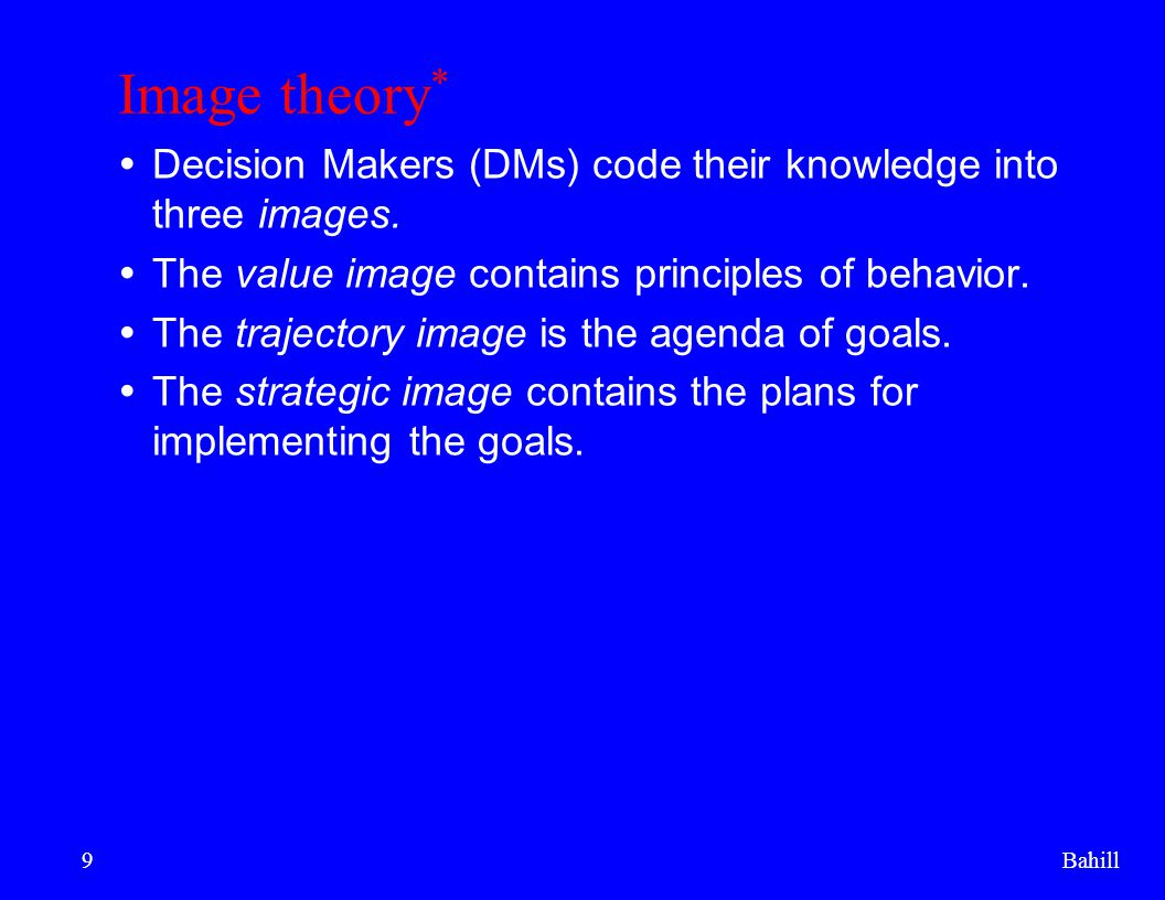 Image theory* Decision Makers (DMs) code their knowledge into three images. The value image contains principles of behavior.