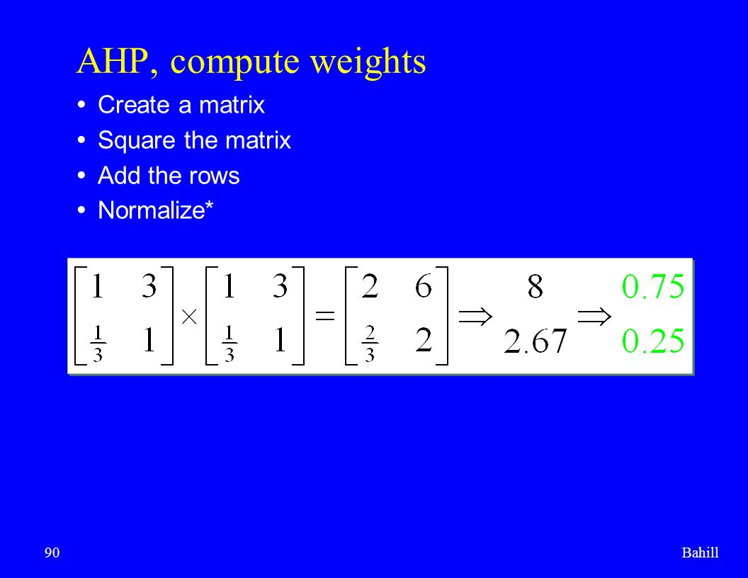 AHP, compute weights Create a matrix Square the matrix Add the rows
