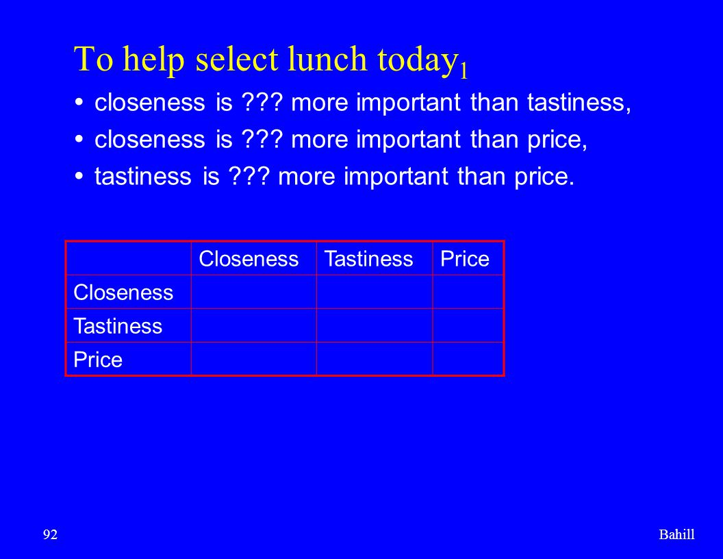 To help select lunch today1