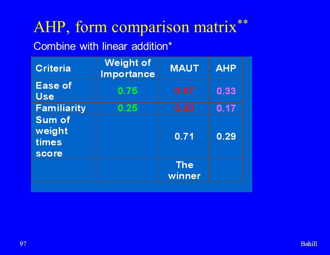 AHP, form comparison matrix**