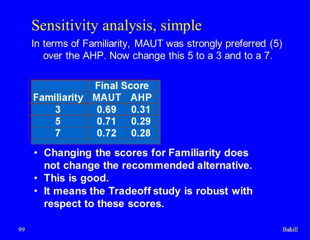 Sensitivity analysis, simple
