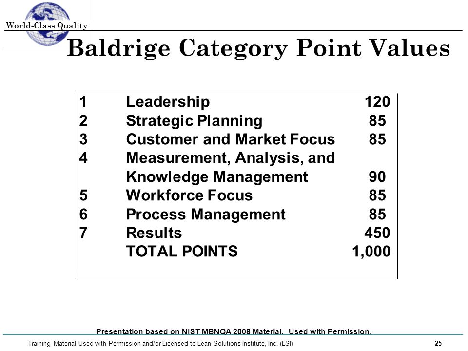 Baldrige Category Point Values