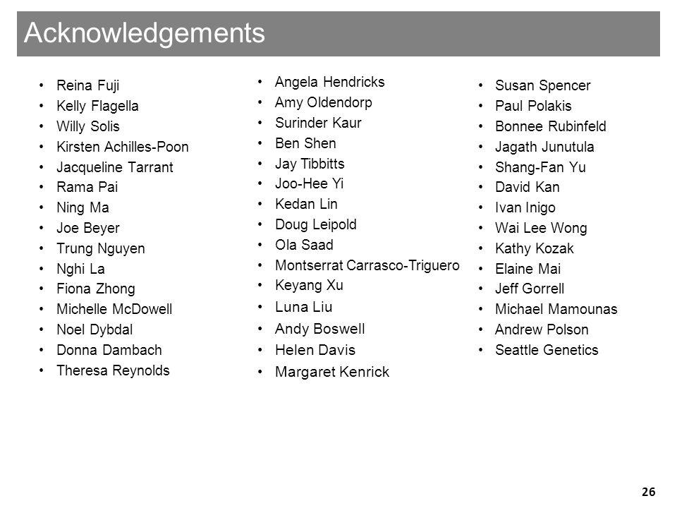 Acknowledgements Luna Liu Andy Boswell Helen Davis Margaret Kenrick