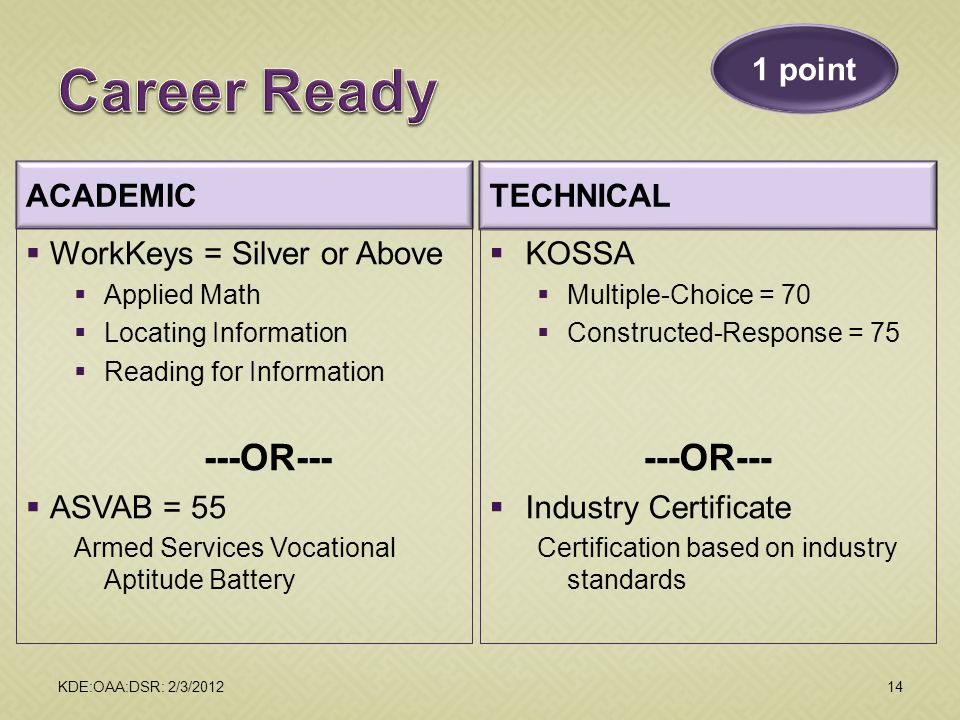 Career Ready ---OR--- ---OR--- 1 point ACADEMIC TECHNICAL