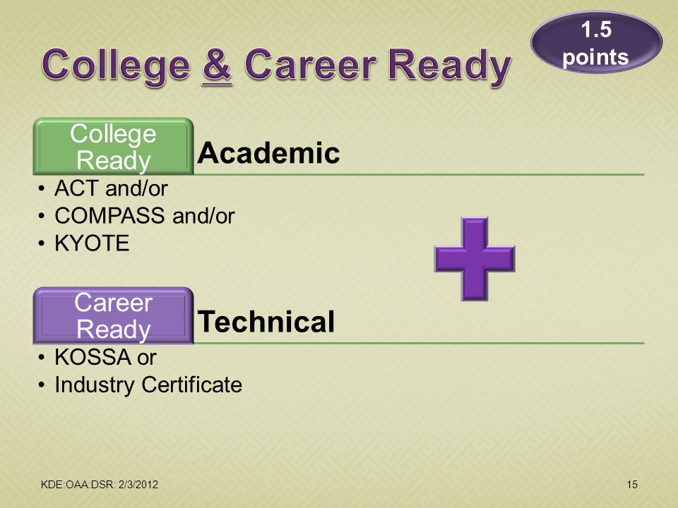 College & Career Ready Academic Technical College Ready Career Ready