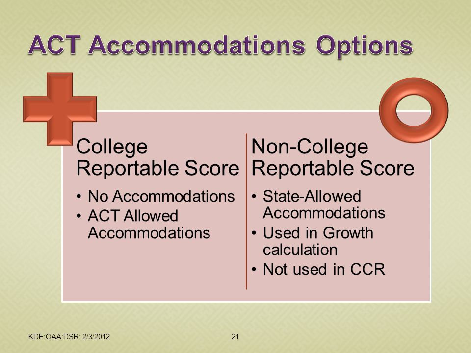 ACT Accommodations Options