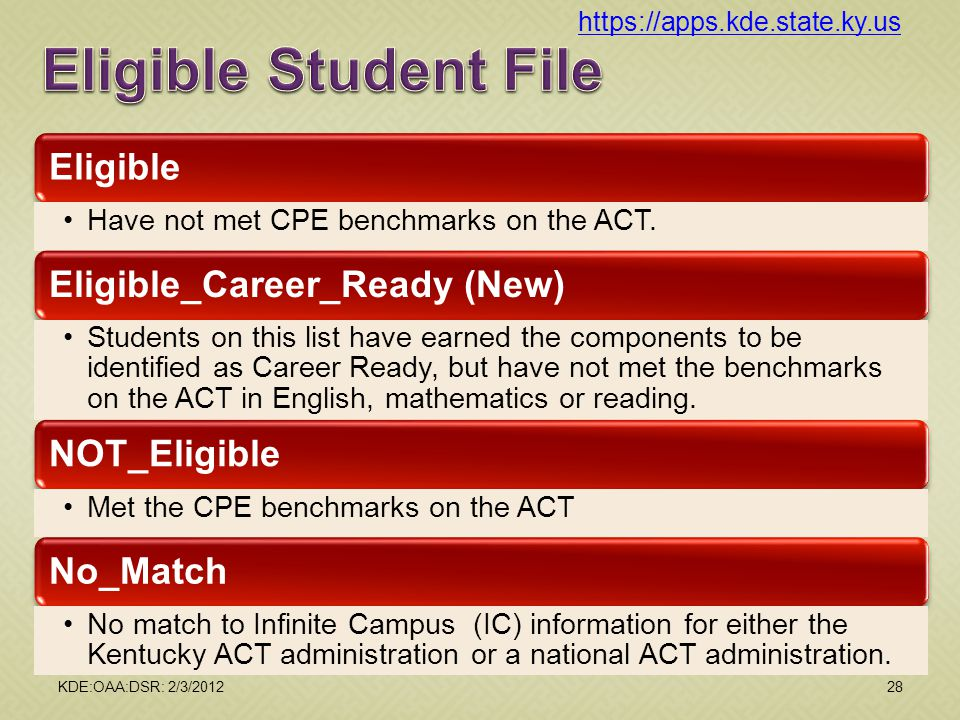 Eligible Student File https://apps.kde.state.ky.us