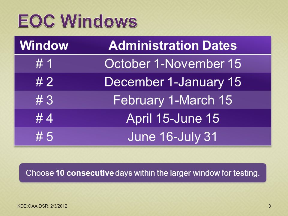 Choose 10 consecutive days within the larger window for testing.