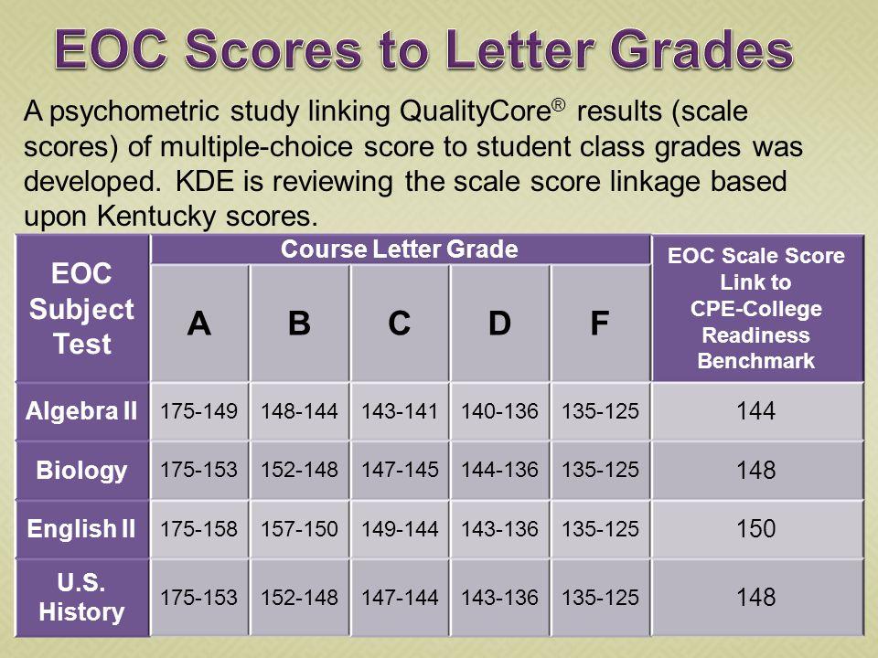EOC Scores to Letter Grades