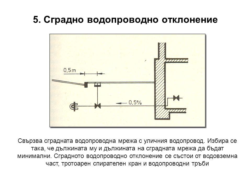 5. Сградно водопроводно отклонение