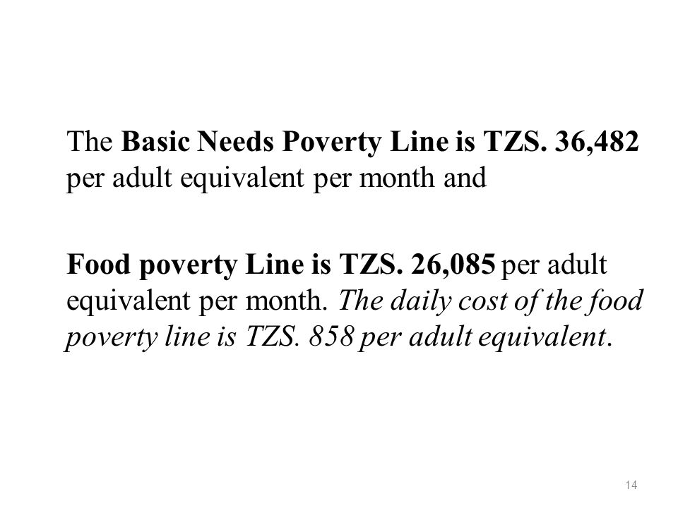 The Basic Needs Poverty Line is TZS
