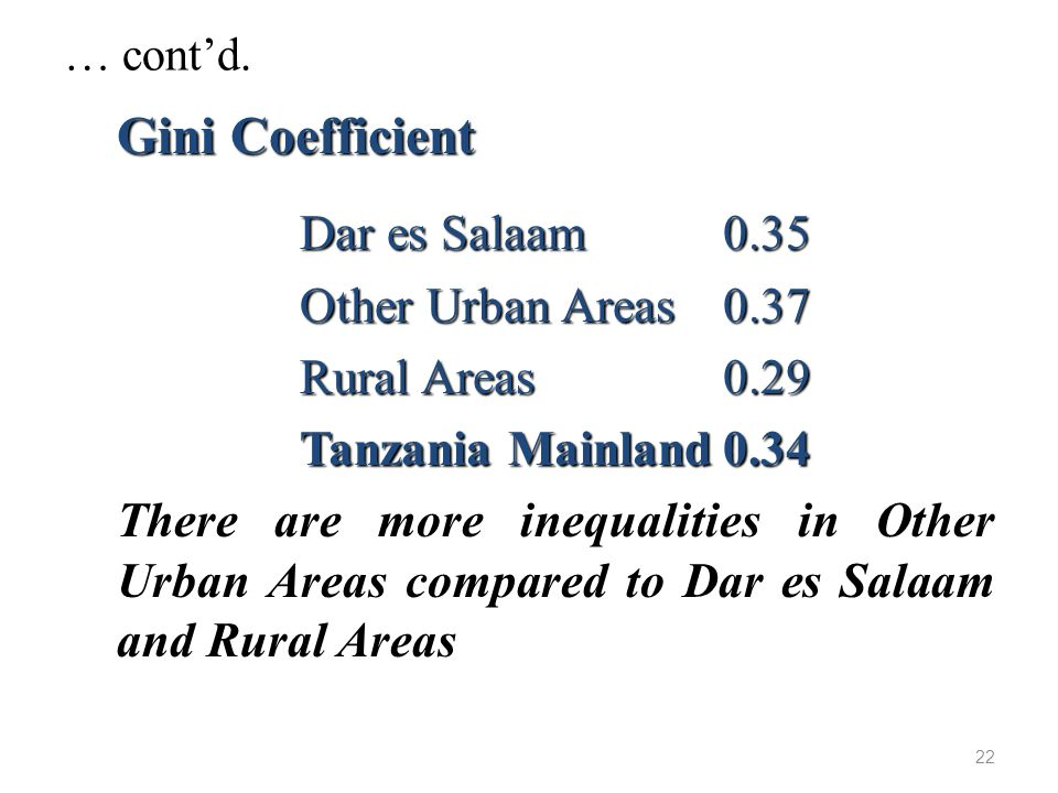 Gini Coefficient Dar es Salaam 0.35 Other Urban Areas 0.37