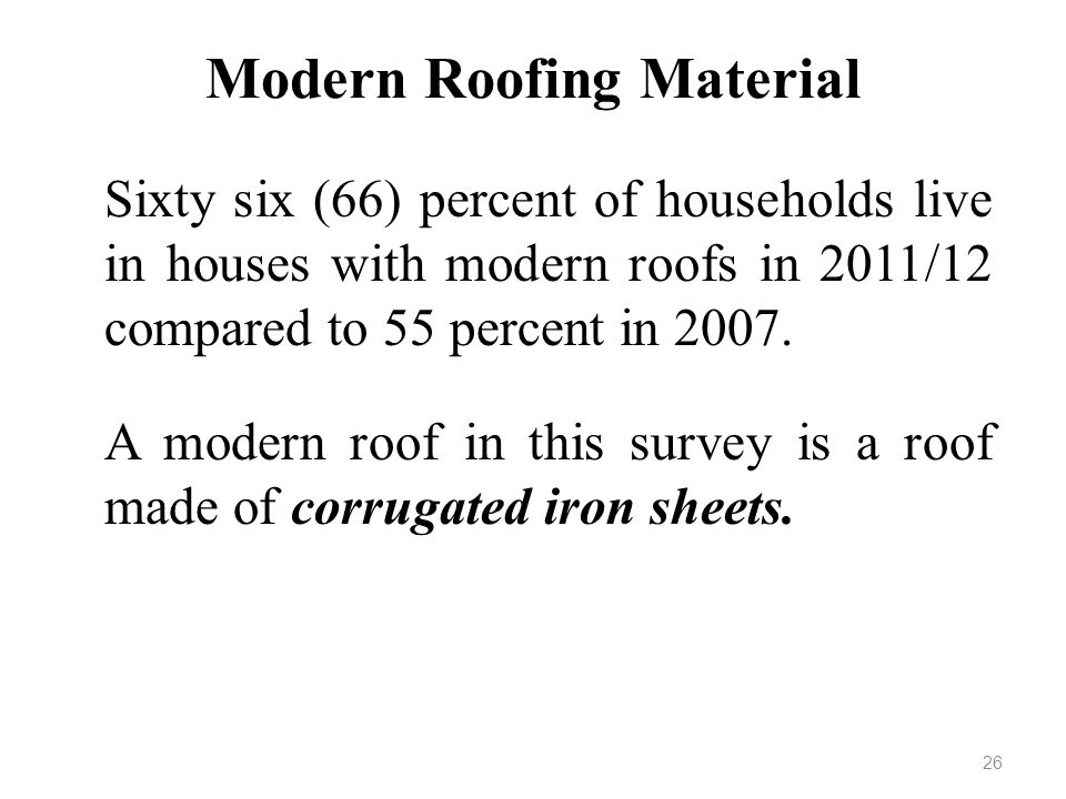 Modern Roofing Material