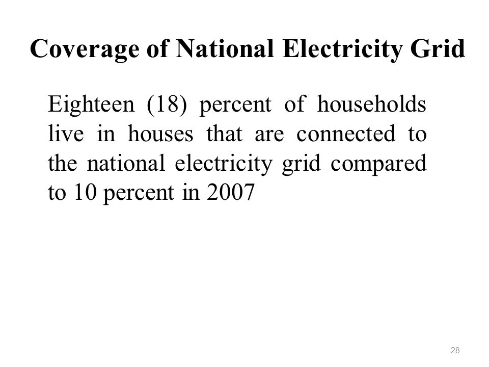 Coverage of National Electricity Grid