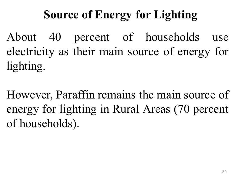 Source of Energy for Lighting