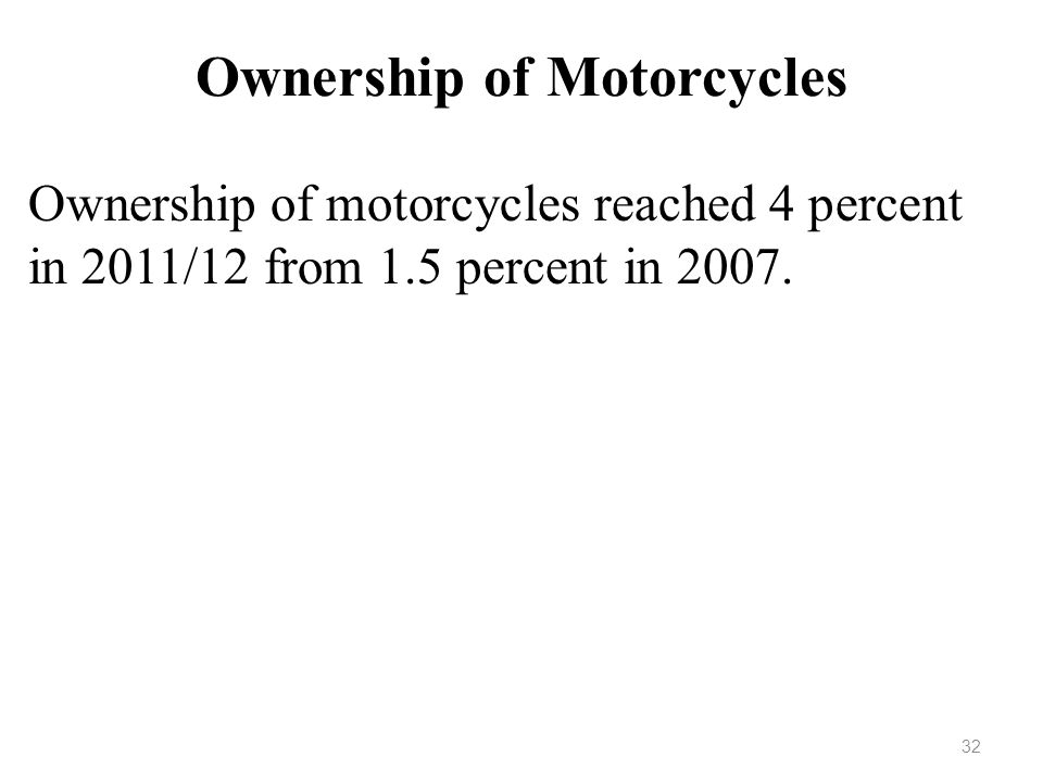 Ownership of Motorcycles