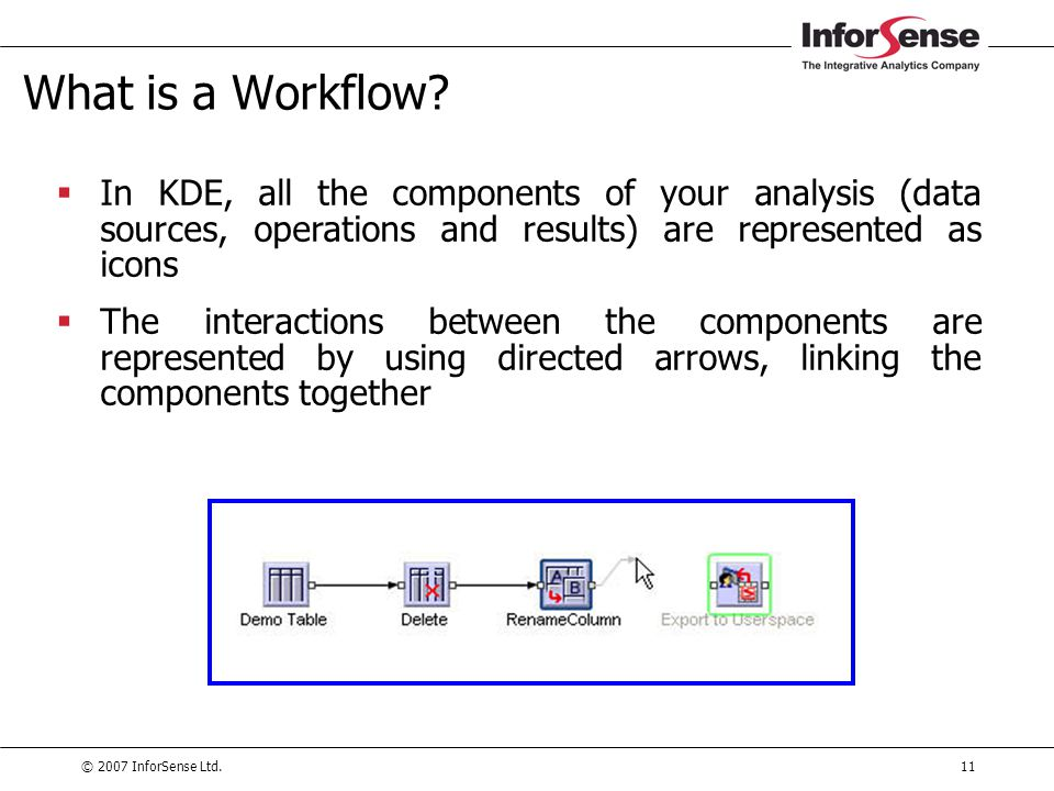 What is a Workflow In KDE, all the components of your analysis (data sources, operations and results) are represented as icons.