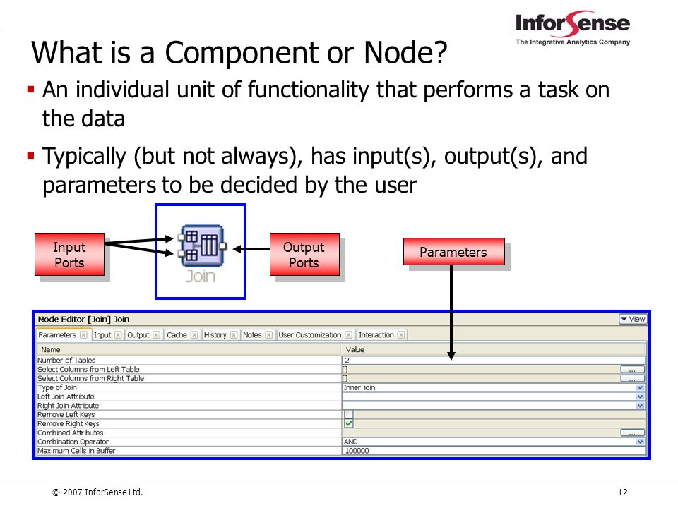 What is a Component or Node