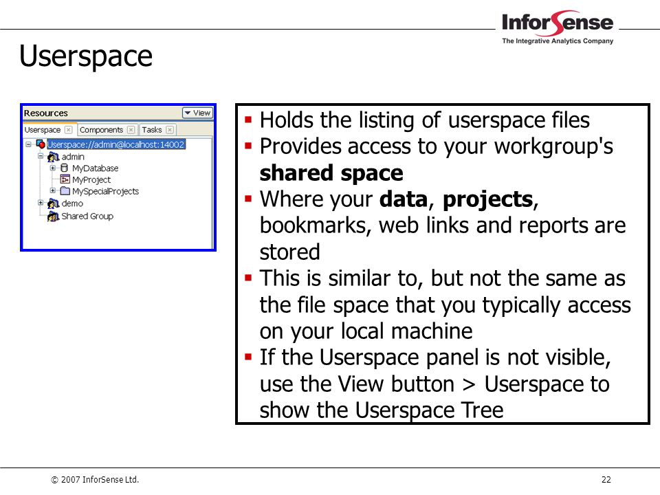 Userspace Holds the listing of userspace files