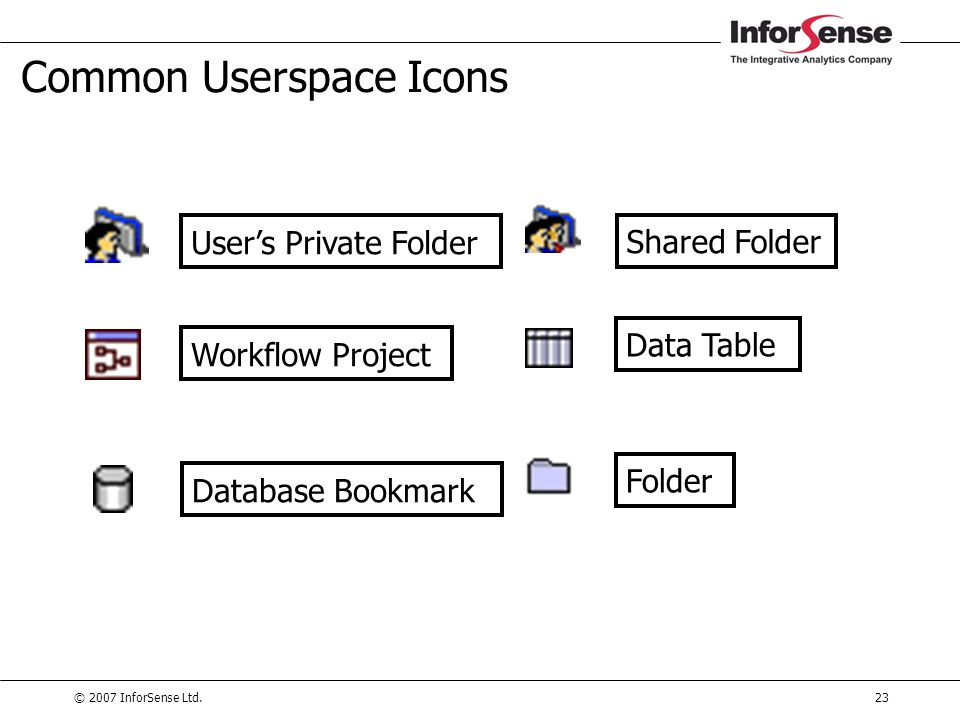 Common Userspace Icons