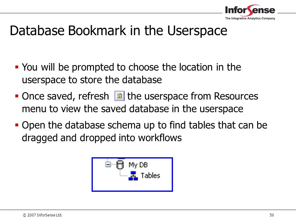 Database Bookmark in the Userspace