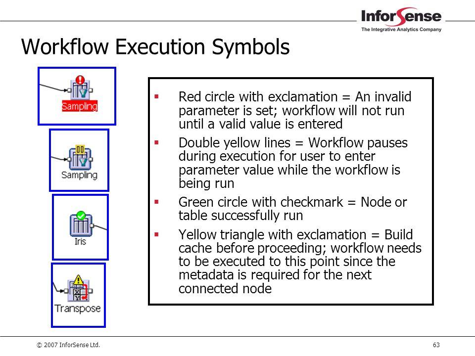 Workflow Execution Symbols