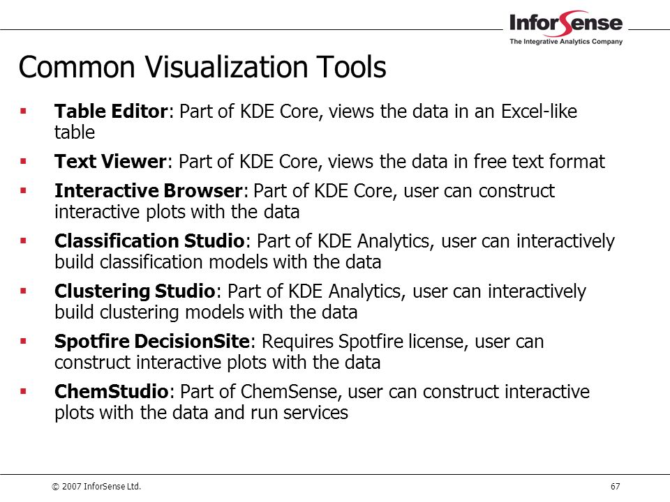 Common Visualization Tools