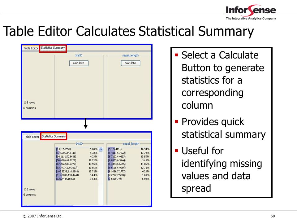 Table Editor Calculates Statistical Summary