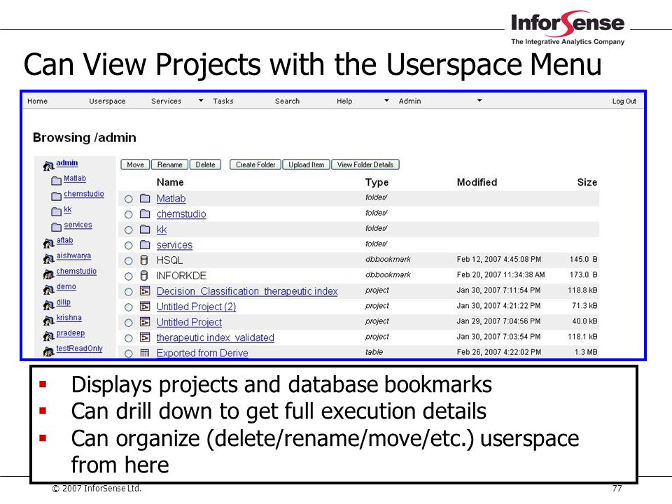Can View Projects with the Userspace Menu