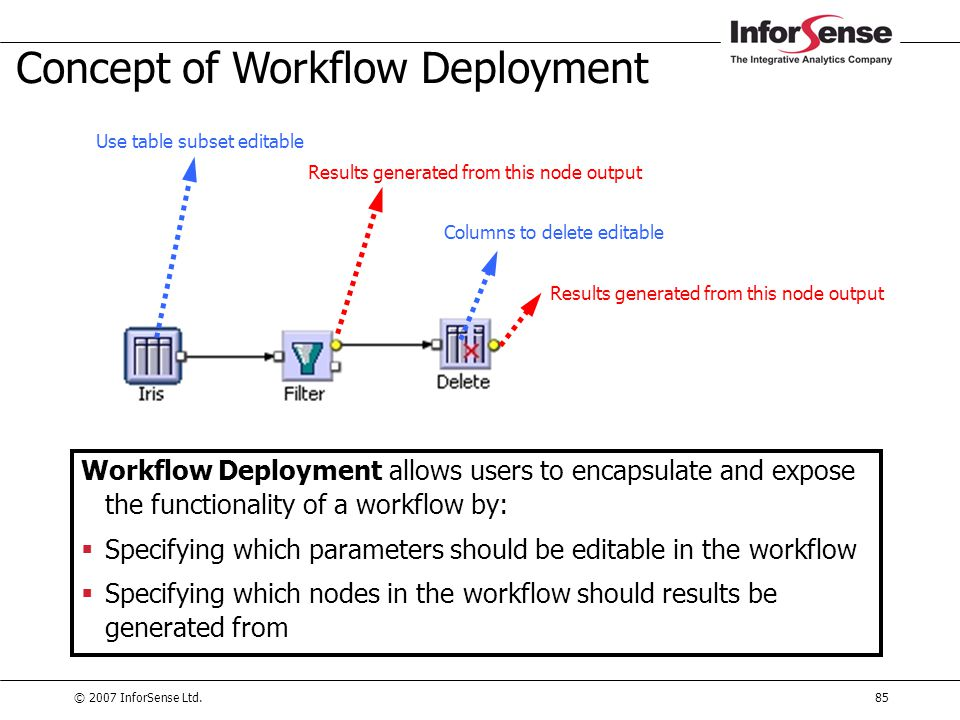 Concept of Workflow Deployment