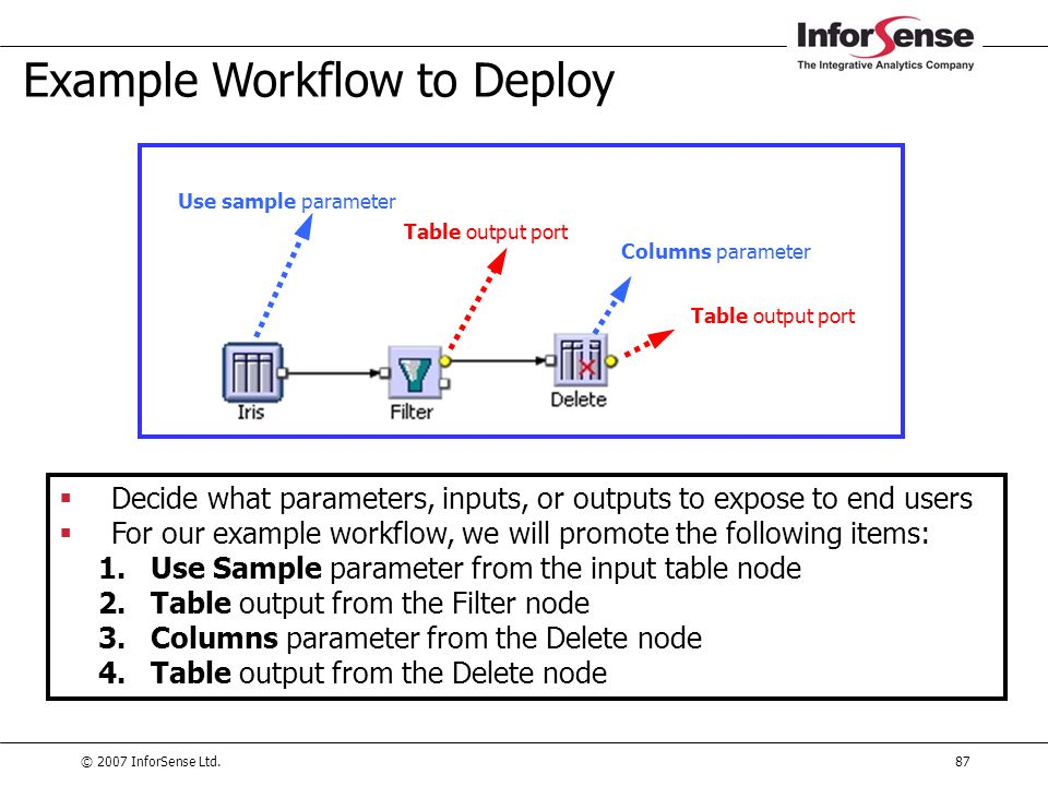 Example Workflow to Deploy