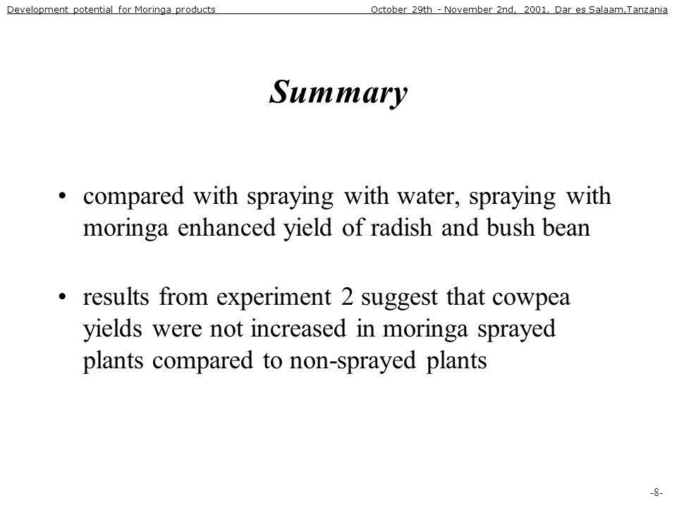 Development potential for Moringa products October 29th - November 2nd, 2001, Dar es Salaam,Tanzania