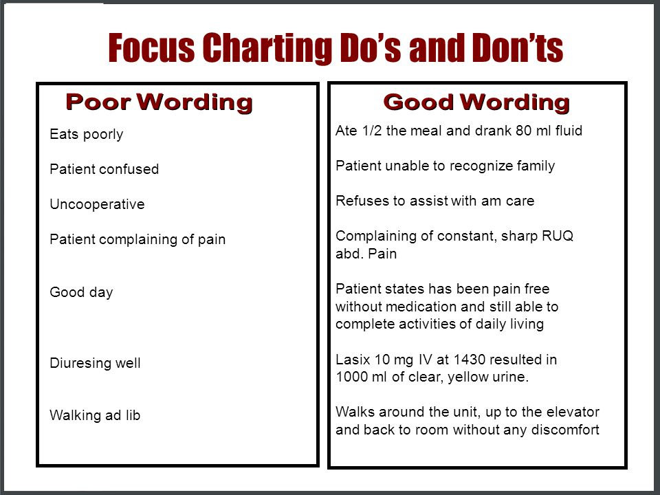 Focus Charting Do's and Don'ts