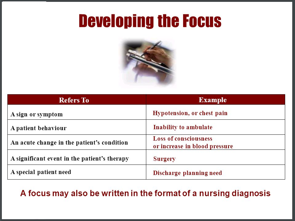 Developing the Focus Refers To. Example. A patient behaviour. Inability to ambulate. An acute change in the patient's condition.