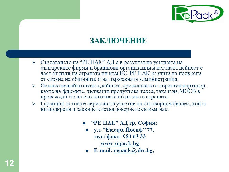 E-mail: repack@abv.bg;