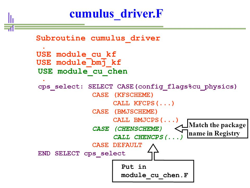 cumulus_driver.F . USE module_cu_kf USE module_bmj_kf