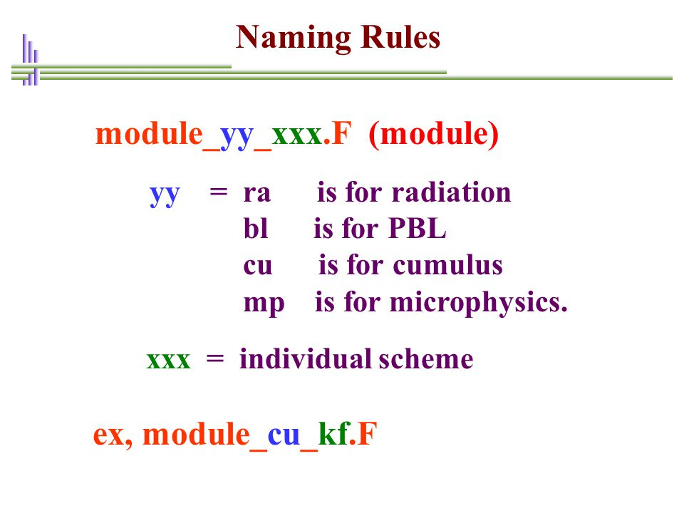 Naming Rules ex, module_cu_kf.F cu is for cumulus