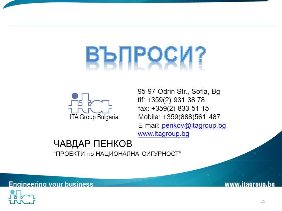 Въпроси ЧАВДАР ПЕНКОВ 95-97 Odrin Str., Sofia, Bg