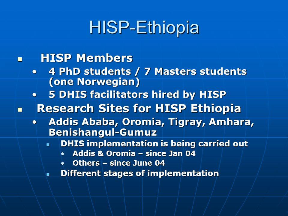 HISP-Ethiopia HISP Members Research Sites for HISP Ethiopia