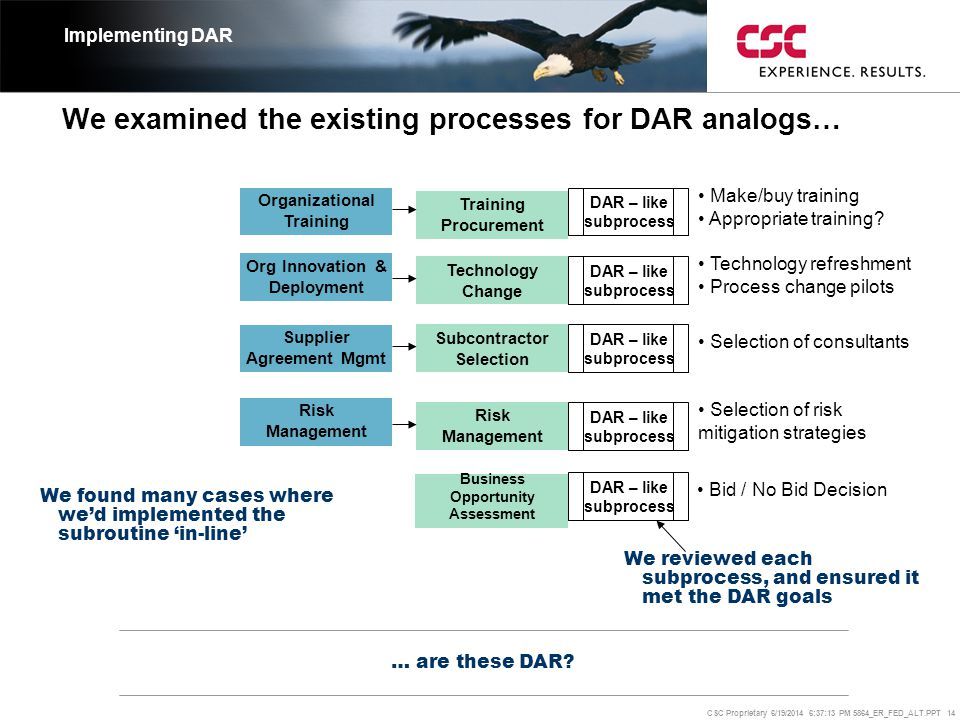 We examined the existing processes for DAR analogs…